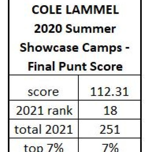Cole Lammel - Photo 5